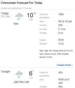 weather 10th dec 15