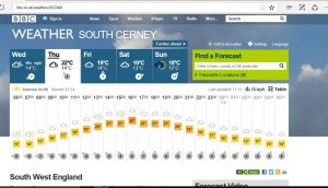 8th june weather